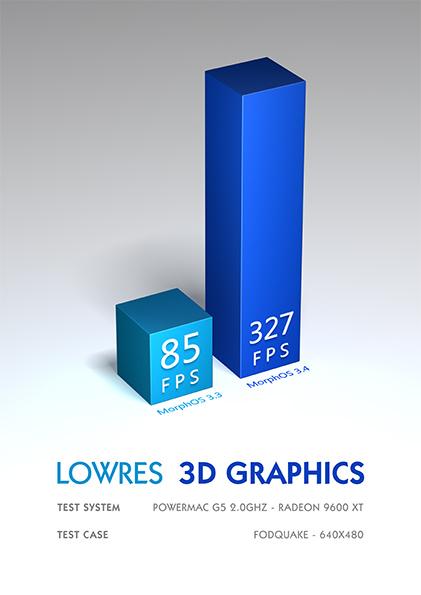 Low Res 3D
